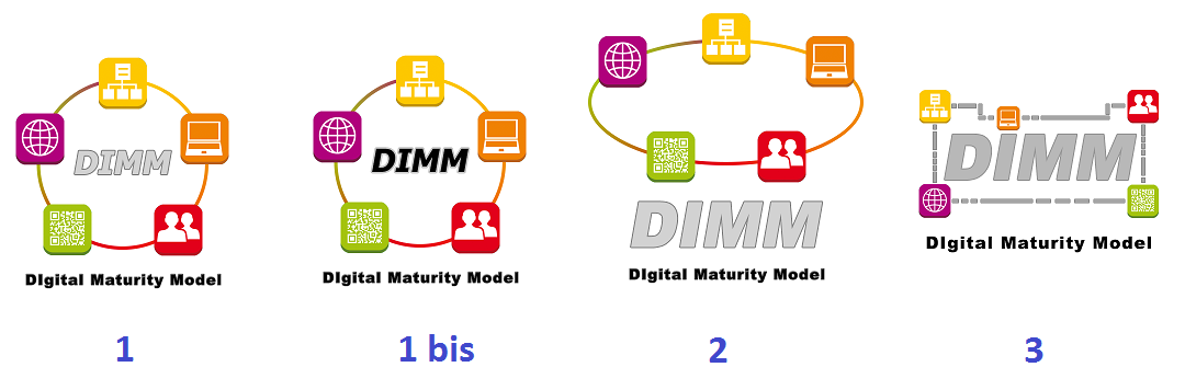 Logo-DIMM-transformation-digitale