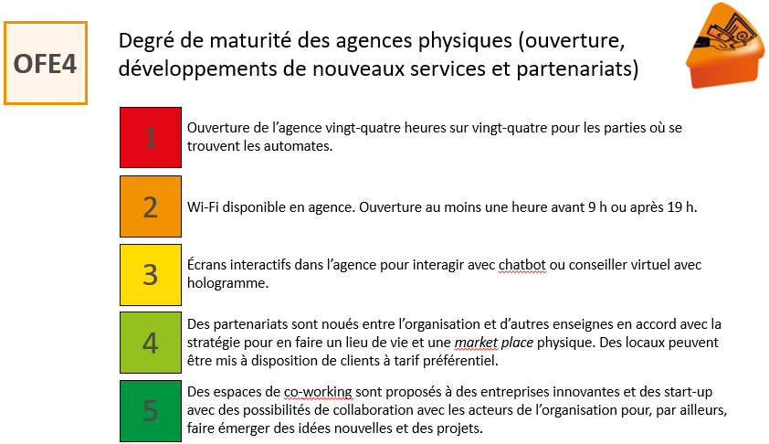 Exemple d'un indicateur du livre transformation digitale 2.0